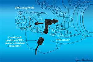 How To Replace A Crankshaft Position Sensor