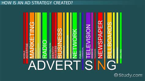 ad campaign strategy examples video lesson