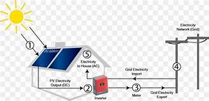 Photovoltaic System Wiring Diagram Free Download