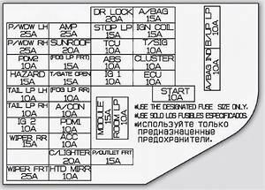 2001 Kium Spectra Fuse Box Diagram