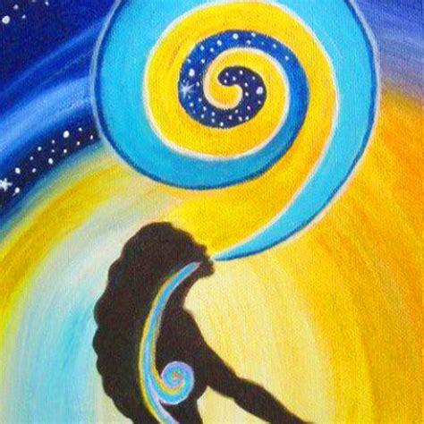 Despre Svara Yoga | Școala de yoga ezoterică MISA