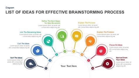 techniques effective brainstorming process