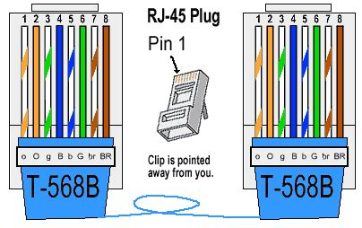 T568 Wiring Diagram by Low Voltage Wiring