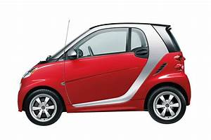 2013 Smart Fortwo Reviews And Rating