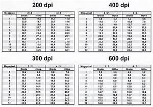 Dpi Berechnen : pixel f r druck berechnen ~ Themetempest.com Abrechnung