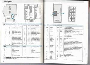 Caja De Fusibles De Ford Explorer 2001