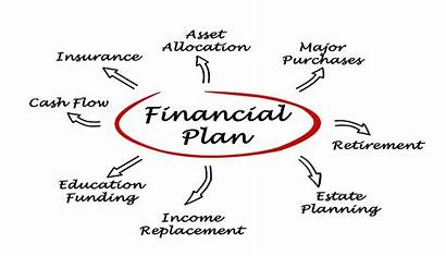 Financial Planning Significant Value Estate February Than