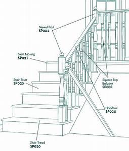 Inspiration  Stairways