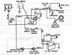Image Result For Wiring Diagram John Deere