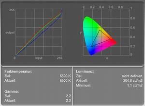 Review Lenovo Thinkpad T61 Notebook