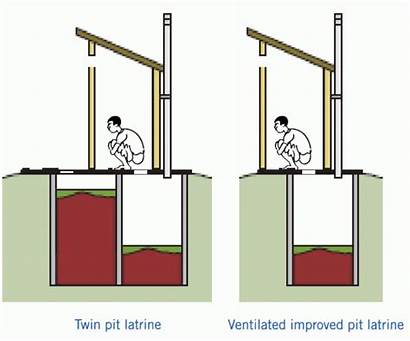 Latrines Pit Clipart Toilet Toilets Twin Clipground