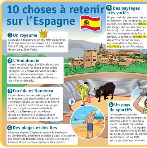 Comment On Dit Carte Du Monde En Espagnol by Les 20 Meilleures Id 233 Es De La Cat 233 Gorie Espagnol Sur