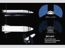Big Falcon Rocket(BFR) • 首飞演示发射 航天爱好者网