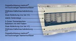 Malie Medicott 1000 : malie taschenfederkern matratze smaragd g nstig ~ Orissabook.com Haus und Dekorationen