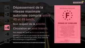 Retrait Point Permis : bar me retrait de point sur le permis de conduire youtube ~ Maxctalentgroup.com Avis de Voitures