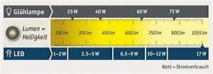 Kelvin Licht Tabelle : umrechnung led watt unglaublich umrechnung lumen zu watt haus decorating led lampe umrechnung ~ Orissabook.com Haus und Dekorationen