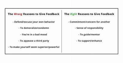 Feedback Effective Chart Constructive Give Criticism Qualities
