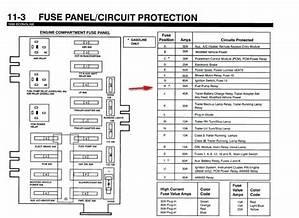 2012 Fusion Fuse Panel Diagram 25094 Ilsolitariothemovie It