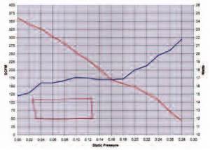 G932 Marathon 1hp Electric Wiring Diagram