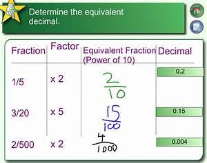 Miss Kahrimanis U0026 39 S Blog  Converting Between Fractions And Decimals