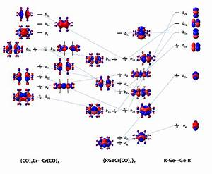 Main Group Elements As Transition Metal Mimics