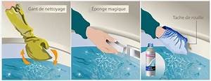 Nettoyer Piscine Verte : comment nettoyer liner piscine vide la r ponse est sur ~ Zukunftsfamilie.com Idées de Décoration