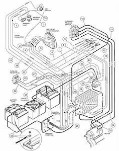 2003 Club Car Battery Wiring Diagram 48 Volt