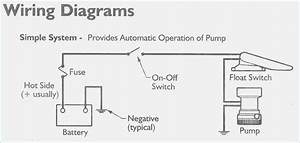 Wiring Diagram For Float Switch On A Bilge Pump  U2013 Vivresaville Com