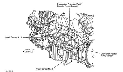 2002 Gmc Envoy Transmission Wiring Diagram by Gmc Envoy Engine Diagram Pictures To Pin On