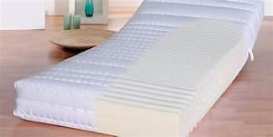 Richtige Matratze Finden : keine r ckenschmerzen mehr durch die richtige matratze m belix ~ Eleganceandgraceweddings.com Haus und Dekorationen