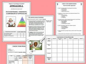 Secondary Psychology Teaching Resources  Biological