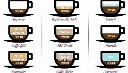 Coffee Types Ramadaan Espresso Za