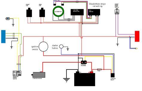 savage 650 wiring diagram wiring diagram
