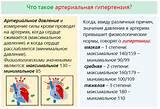Санатории подмосковья лечение гипертонии