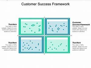 Customer Success Framework Ppt Powerpoint Presentation
