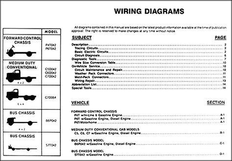 Gmc Chevy Medium Duty Wiring Diagram Manual