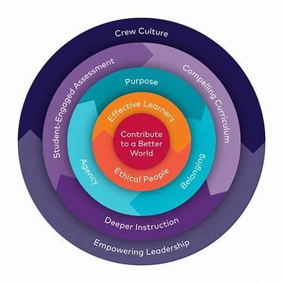 Character Framework Education Handout