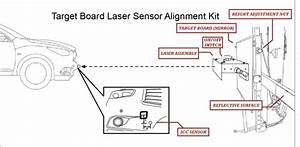 Icc Sensor Alignment And Aiming