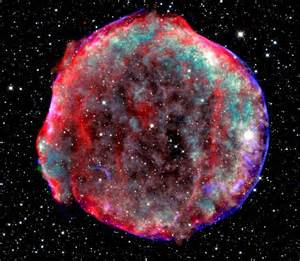 Planet Explosion Real Supernova