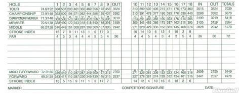 marsh golf club  profile
