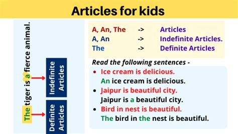 Articles for kids, Types, Definition, Examples, Worksheet ...