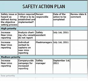 why make a safety action plan With personal safety plan template