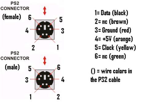 mohammed z s alasmar microcontroller pic