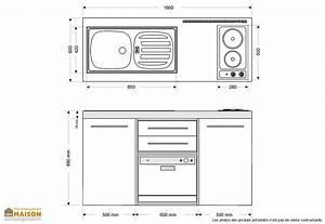 plan de travail cuisine rouge 14 accueil meuble meuble With dimensions plan de travail cuisine