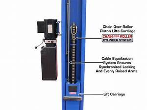 2 Post Car Lift  Atlas Bp8000 Baseplate  8 000 Lbs  Capacity