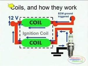 06 Jetta 2 5 Cylinder 1 Ignition Coil Wiring Diagram