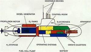U212    U214 Attack Submarines  Germany