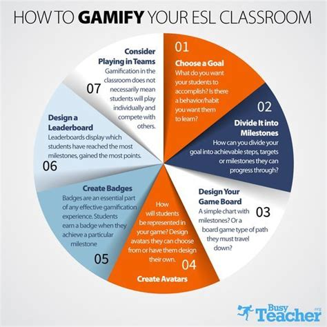 esl teachers     gamify  esl classroom