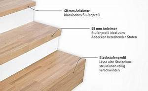 Treppe Renovieren Pvc : treppe verkleiden vinyl schau unter die haube ~ Markanthonyermac.com Haus und Dekorationen