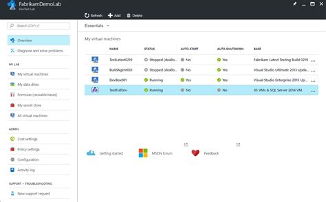 azure arm templates microsoft announces azure devtest labs support for creating environment with arm templates